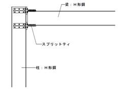 住金システム建築_接合部2