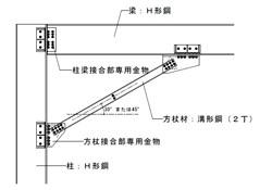 住金システム建築_接合部4